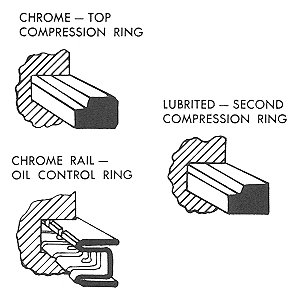 Piston_Rings_02b.png